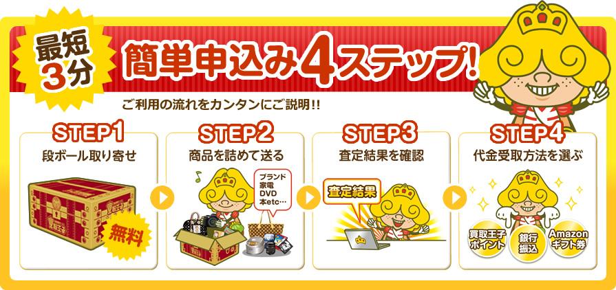 簡単申込み4ステップ